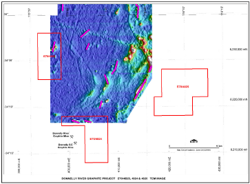 Figure 4: Donnelly River geophysics