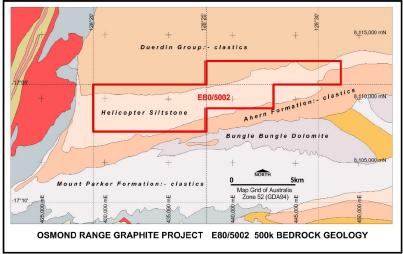 Figure 6: Osmond range, geology and tenure