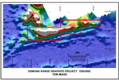 Figure 7: Osmond Range geophysics