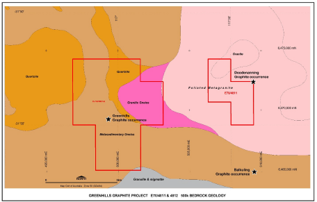 Figure 8: Greenhills, geology and tenure
